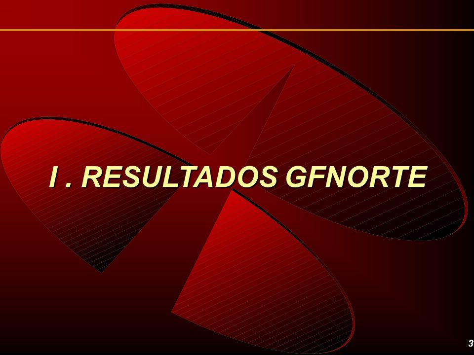 I . RESULTADOS GFNORTE