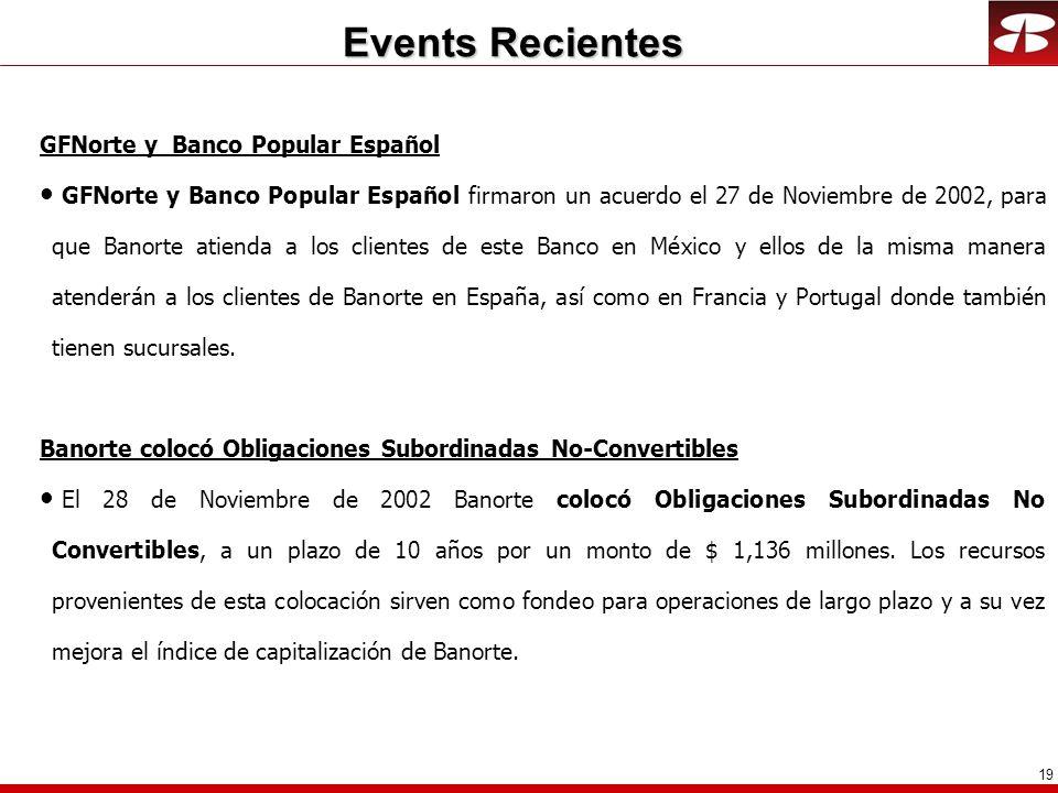 Events Recientes GFNorte y Banco Popular Español