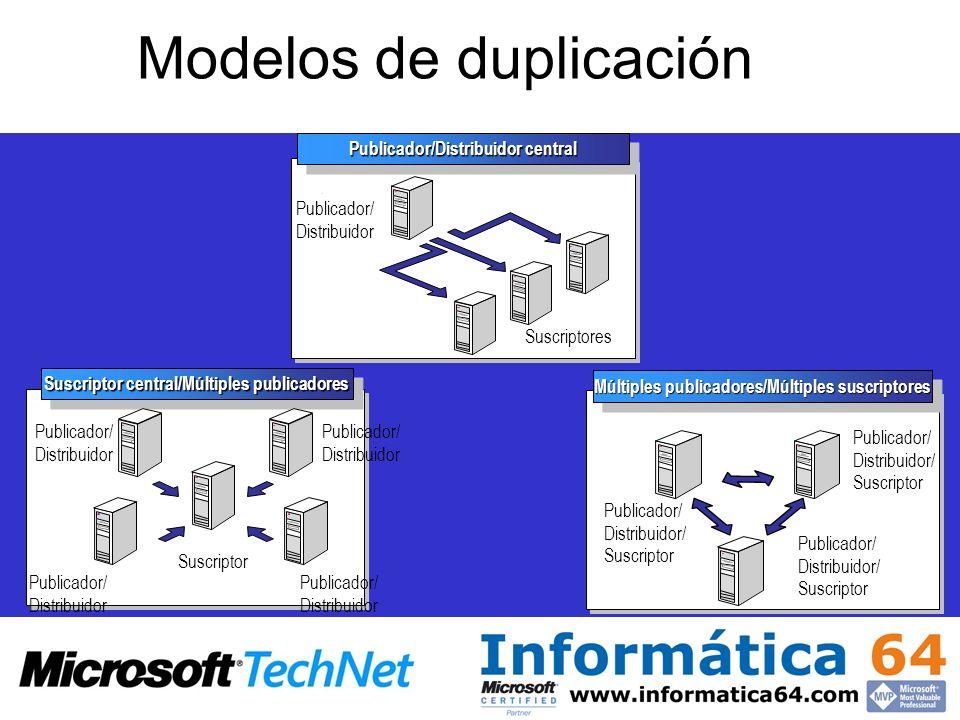Modelos de duplicación