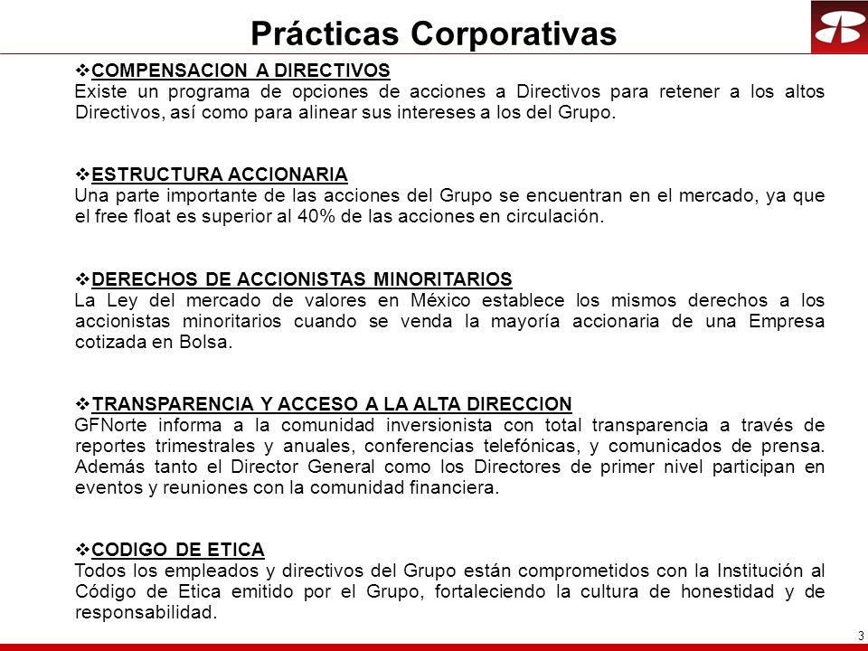 Prácticas Corporativas