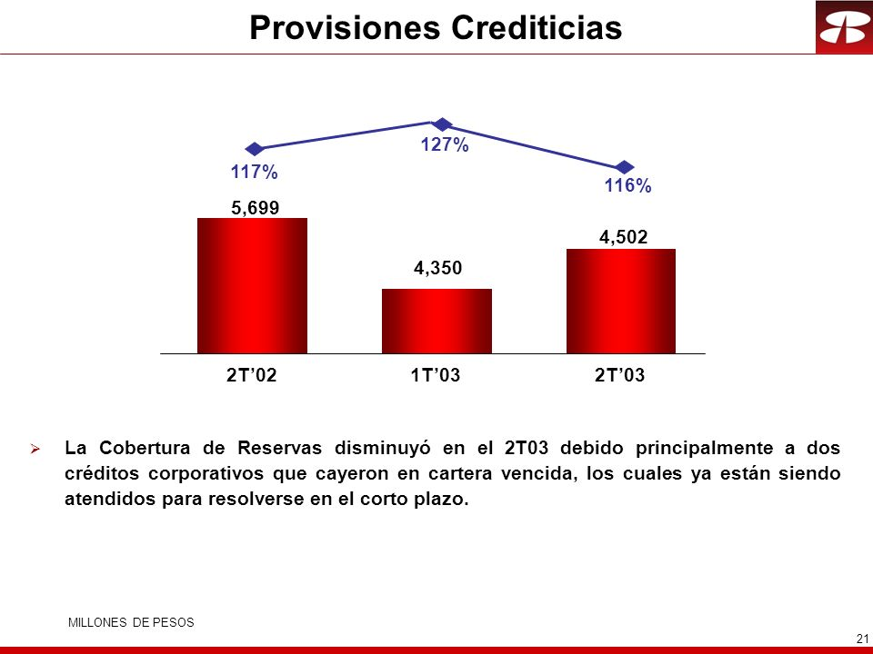 Provisiones Crediticias