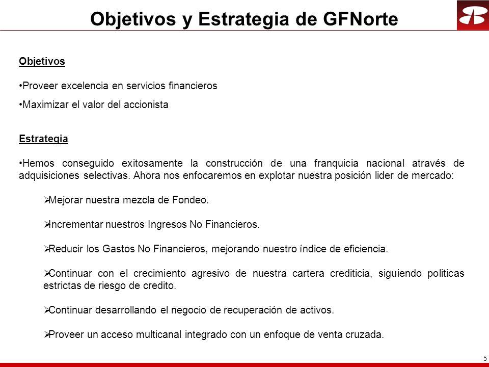 Objetivos y Estrategia de GFNorte