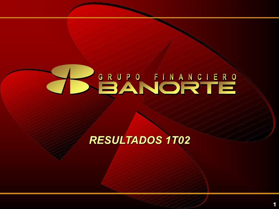 RESULTADOS 1T02