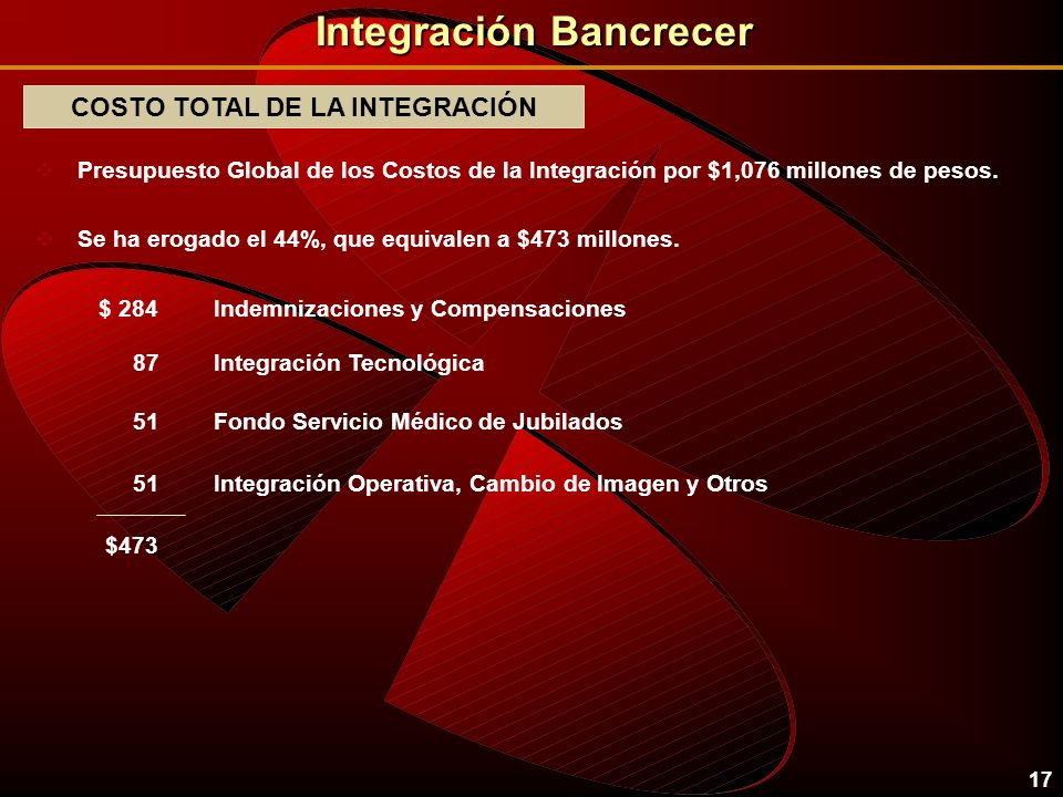 Integración Bancrecer COSTO TOTAL DE LA INTEGRACIÓN