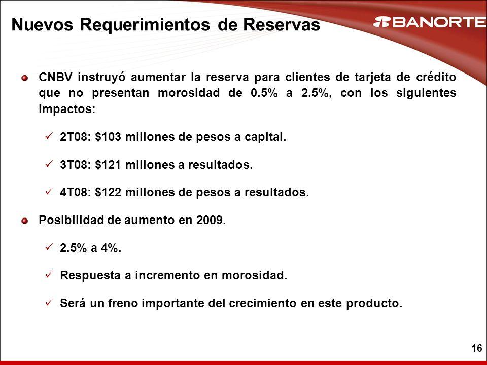 Nuevos Requerimientos de Reservas