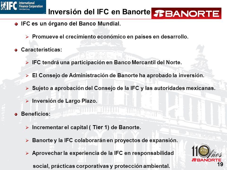 Inversión del IFC en Banorte