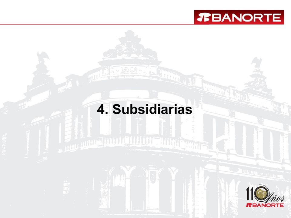 4. Subsidiarias