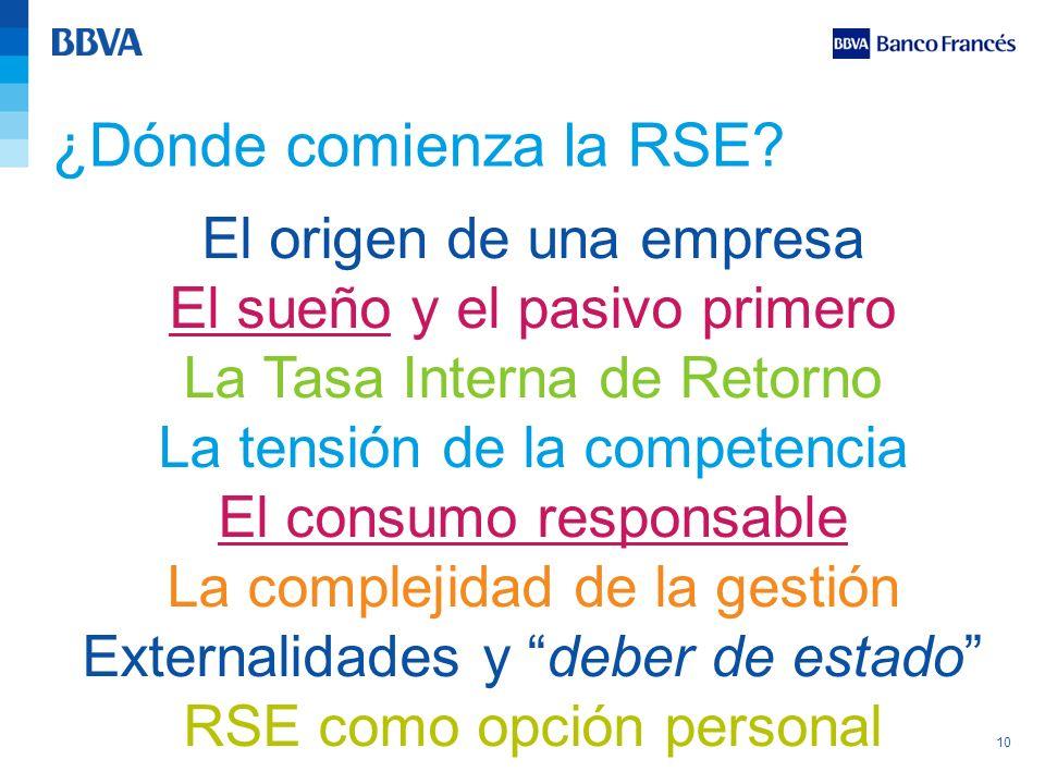 ¿Dónde comienza la RSE El origen de una empresa