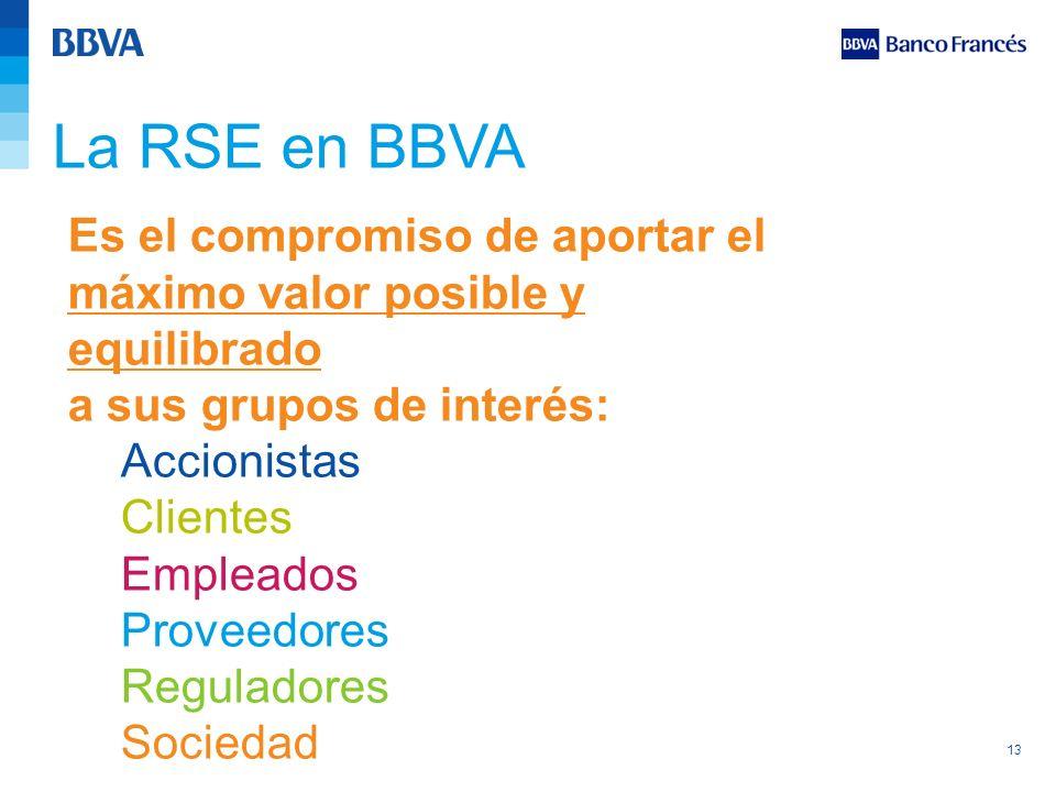 La RSE en BBVA Es el compromiso de aportar el máximo valor posible y equilibrado a sus grupos de interés: