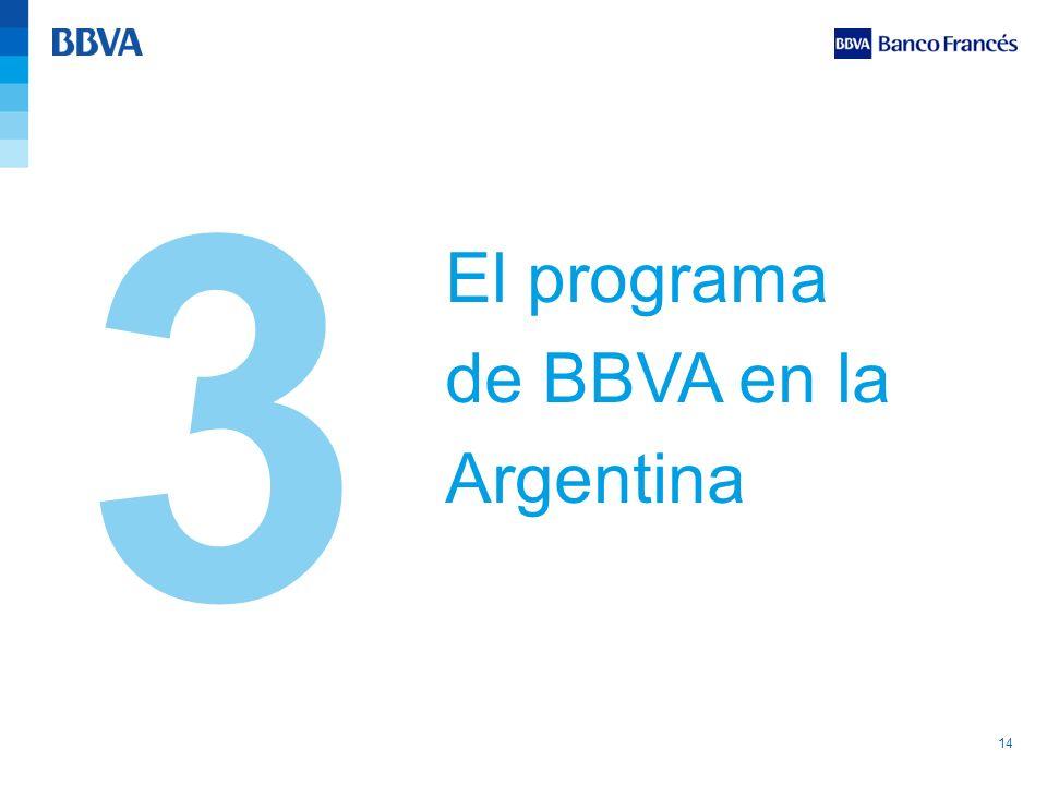 3 El programa de BBVA en la Argentina