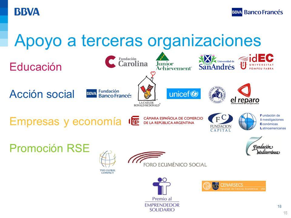 Apoyo a terceras organizaciones