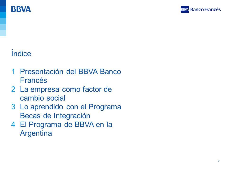 Índice Presentación del BBVA Banco Francés. La empresa como factor de cambio social. Lo aprendido con el Programa Becas de Integración.