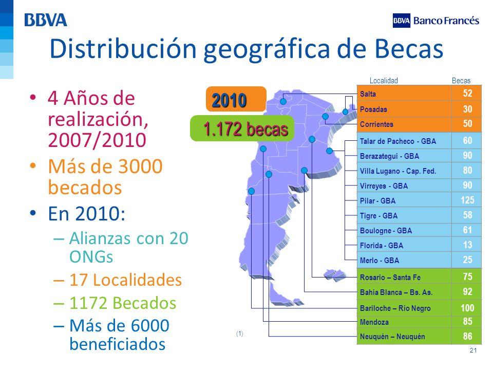 Distribución geográfica de Becas