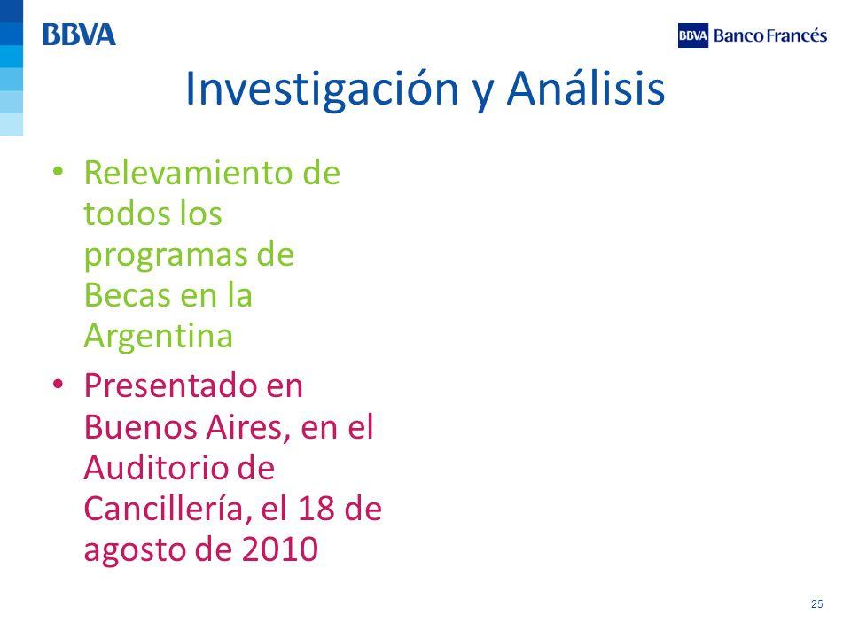 Investigación y Análisis