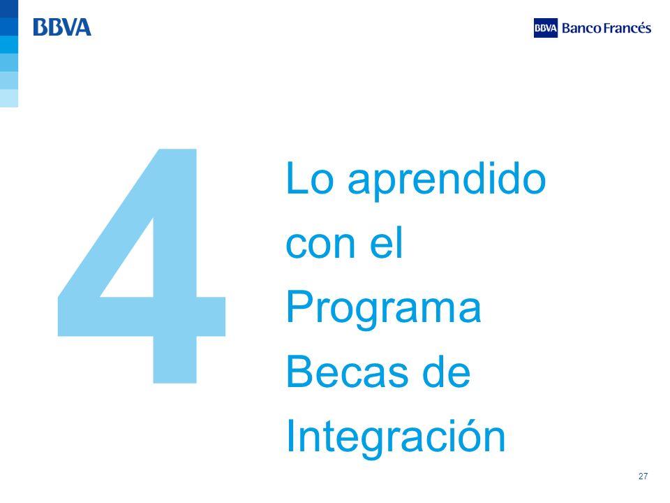 4 Lo aprendido con el Programa Becas de Integración