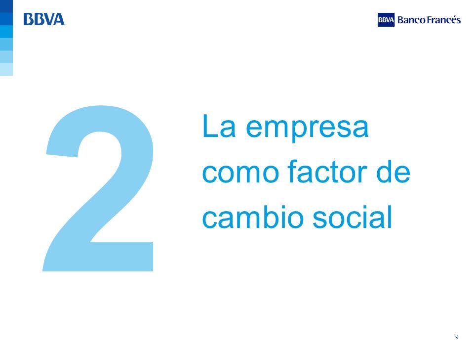 2 La empresa como factor de cambio social