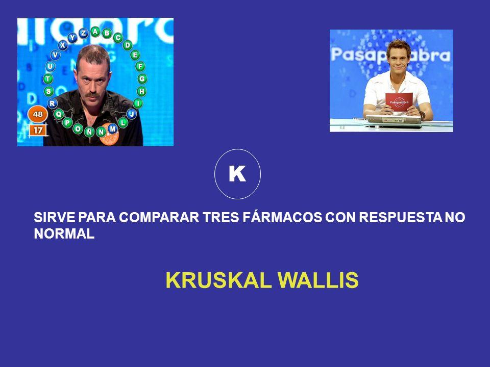 K KRUSKAL WALLIS SIRVE PARA COMPARAR TRES FÁRMACOS CON RESPUESTA NO