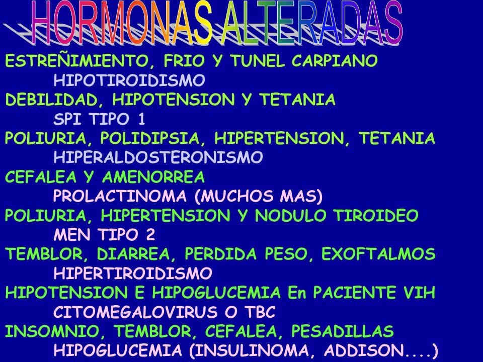 HORMONAS ALTERADAS ESTREÑIMIENTO, FRIO Y TUNEL CARPIANO HIPOTIROIDISMO