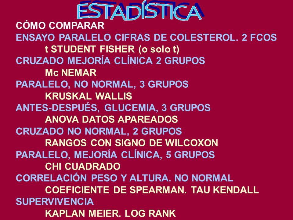 ESTADÍSTICA CÓMO COMPARAR ENSAYO PARALELO CIFRAS DE COLESTEROL. 2 FCOS