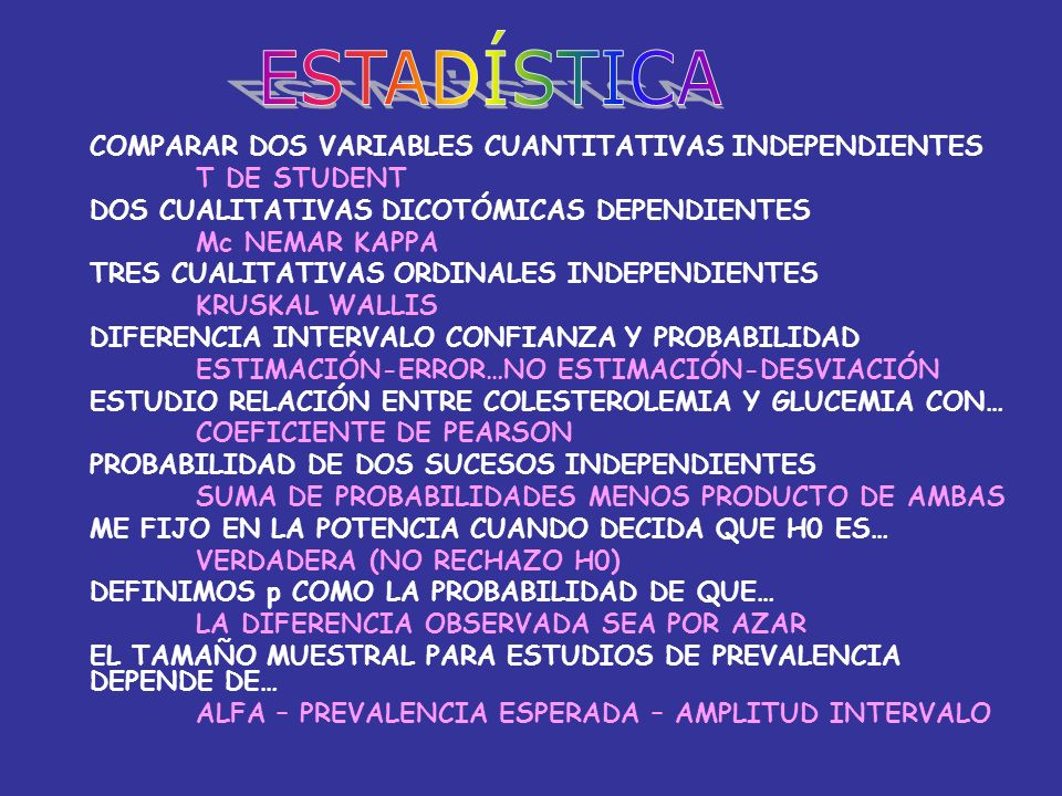 ESTADÍSTICA COMPARAR DOS VARIABLES CUANTITATIVAS INDEPENDIENTES