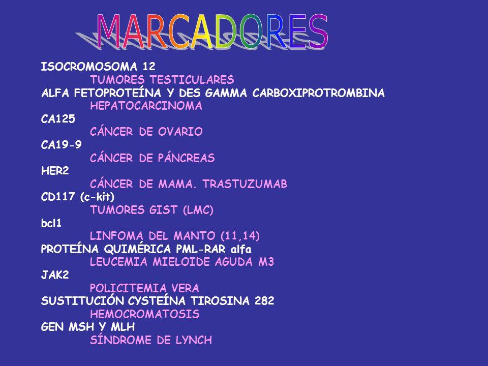 MARCADORES ISOCROMOSOMA 12 TUMORES TESTICULARES