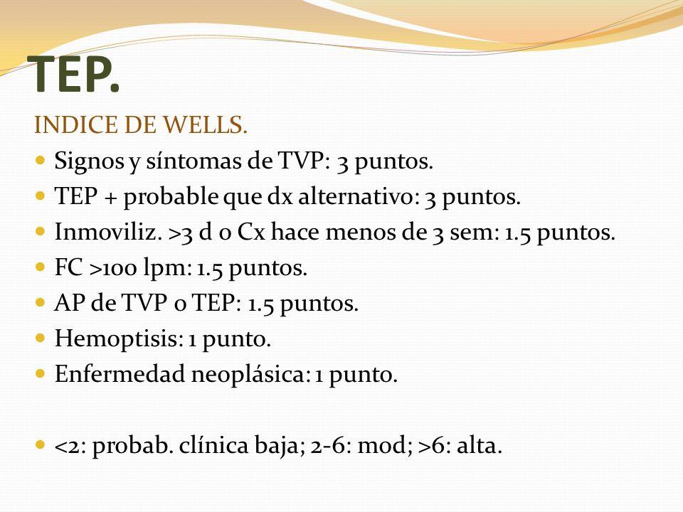 TEP. INDICE DE WELLS. Signos y síntomas de TVP: 3 puntos.