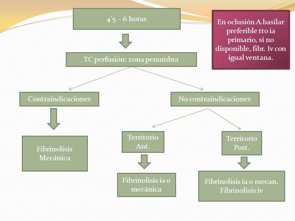 TC perfusión: zona penumbra
