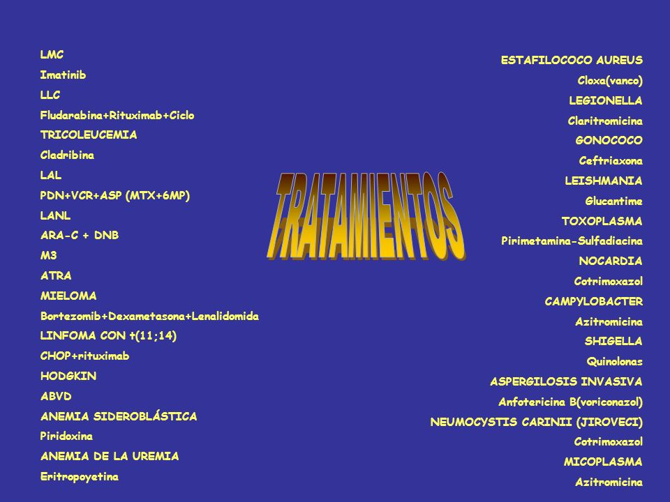 TRATAMIENTOS LMC Imatinib ESTAFILOCOCO AUREUS Cloxa(vanco) LLC