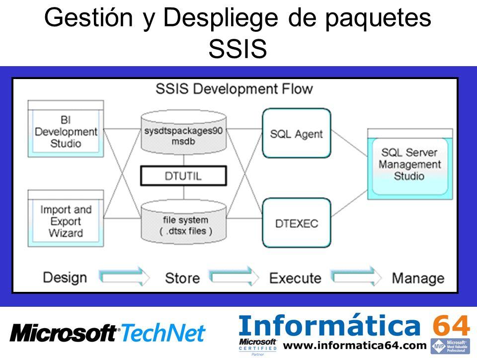 Gestión y Despliege de paquetes SSIS