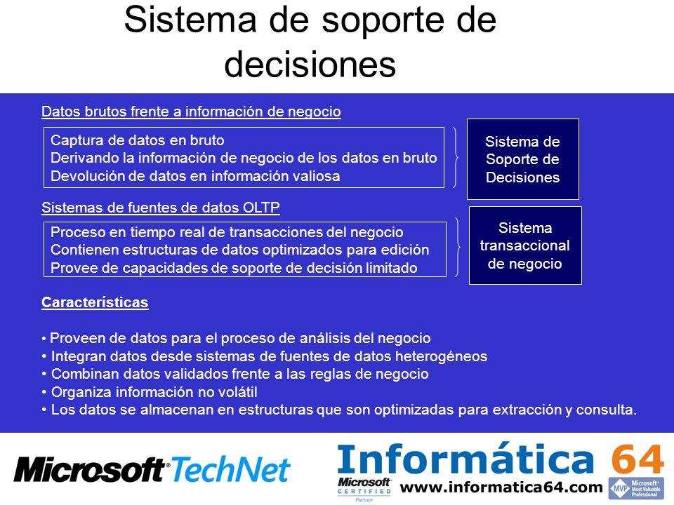 Sistema de soporte de decisiones