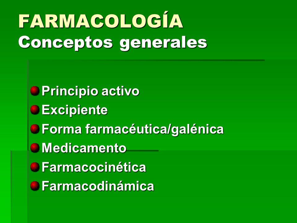 FARMACOLOGÍA Conceptos generales