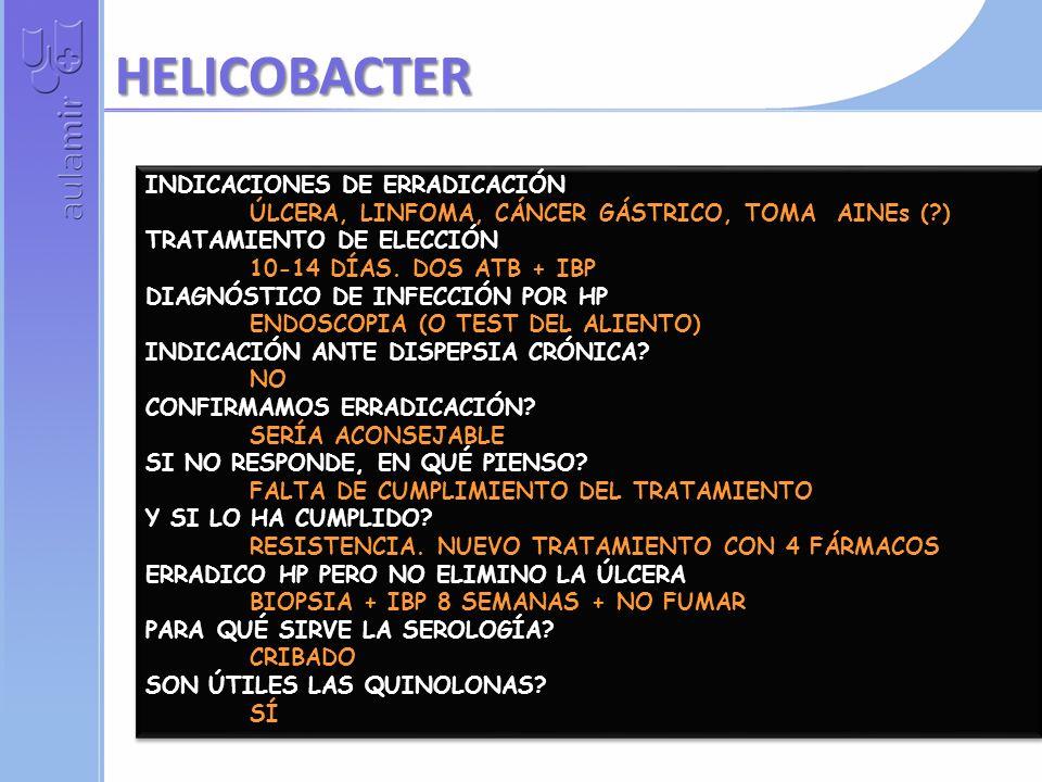 HELICOBACTER INDICACIONES DE ERRADICACIÓN