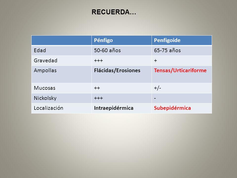 RECUERDA… Pénfigo Penfigoide Edad 50-60 años 65-75 años Gravedad +++ +