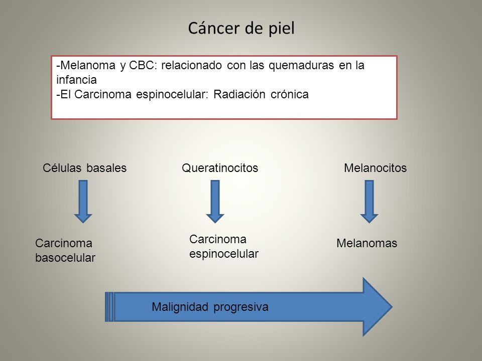 Cáncer de piel -Melanoma y CBC: relacionado con las quemaduras en la infancia. -El Carcinoma espinocelular: Radiación crónica.