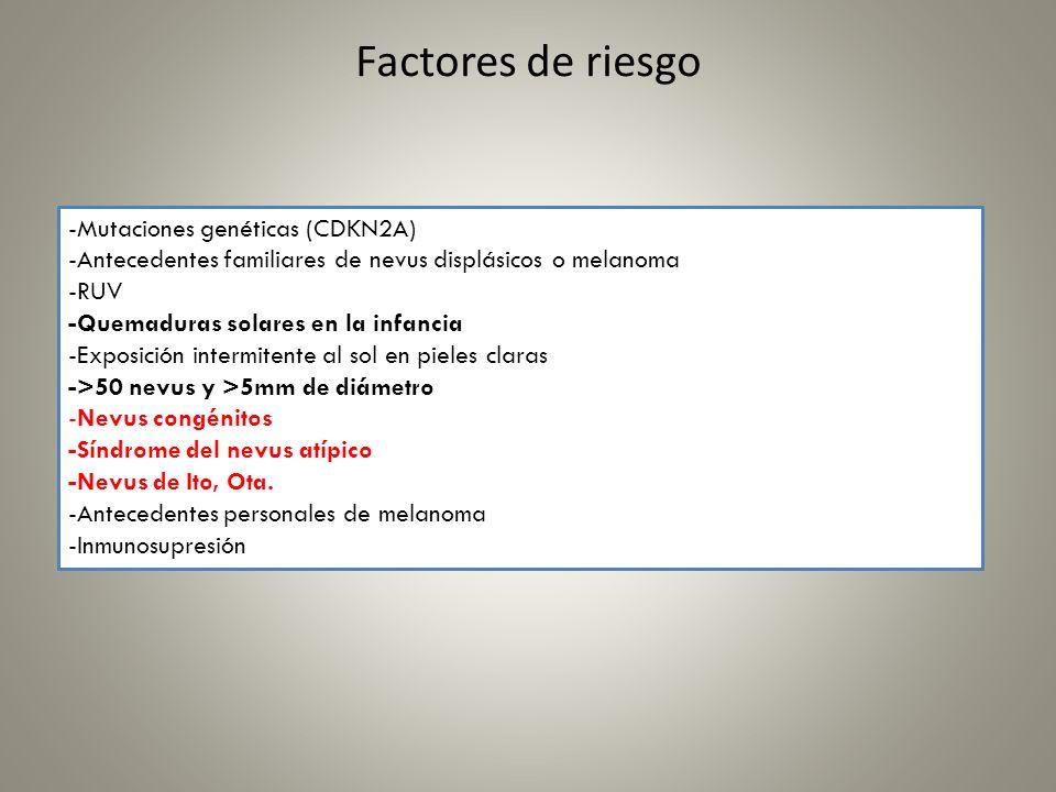 Factores de riesgo -Mutaciones genéticas (CDKN2A)