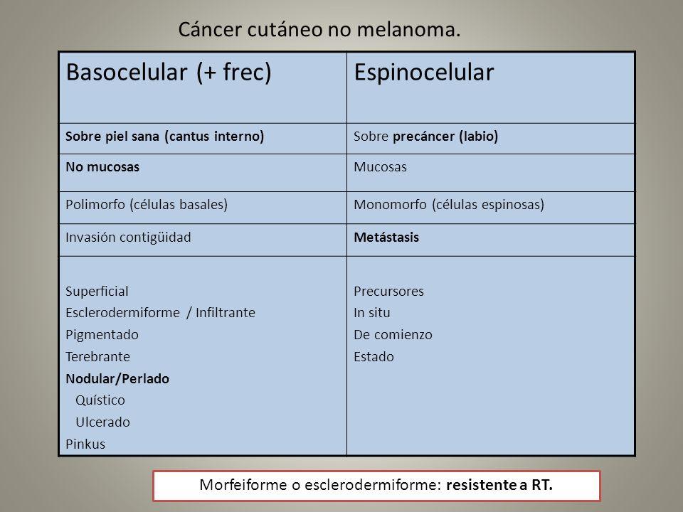 Cáncer cutáneo no melanoma.