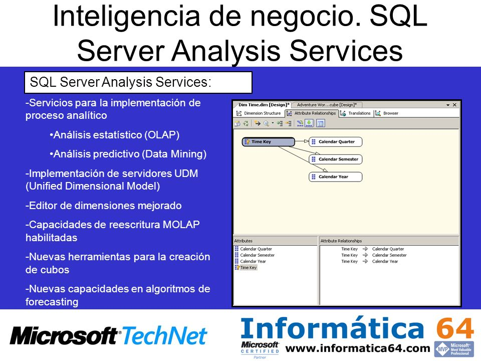 Inteligencia de negocio. SQL Server Analysis Services