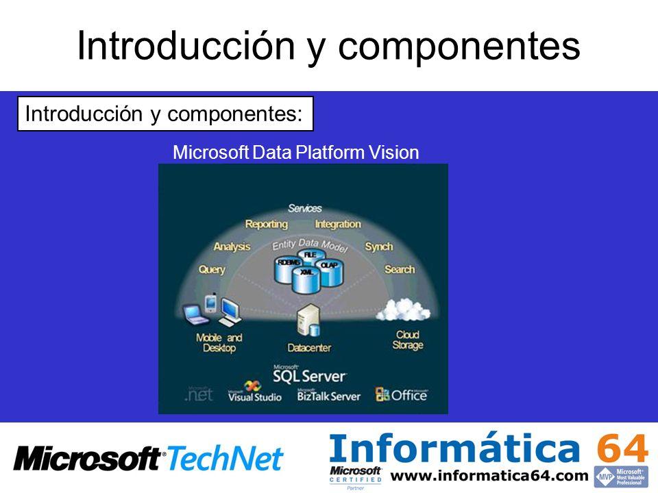 Introducción y componentes