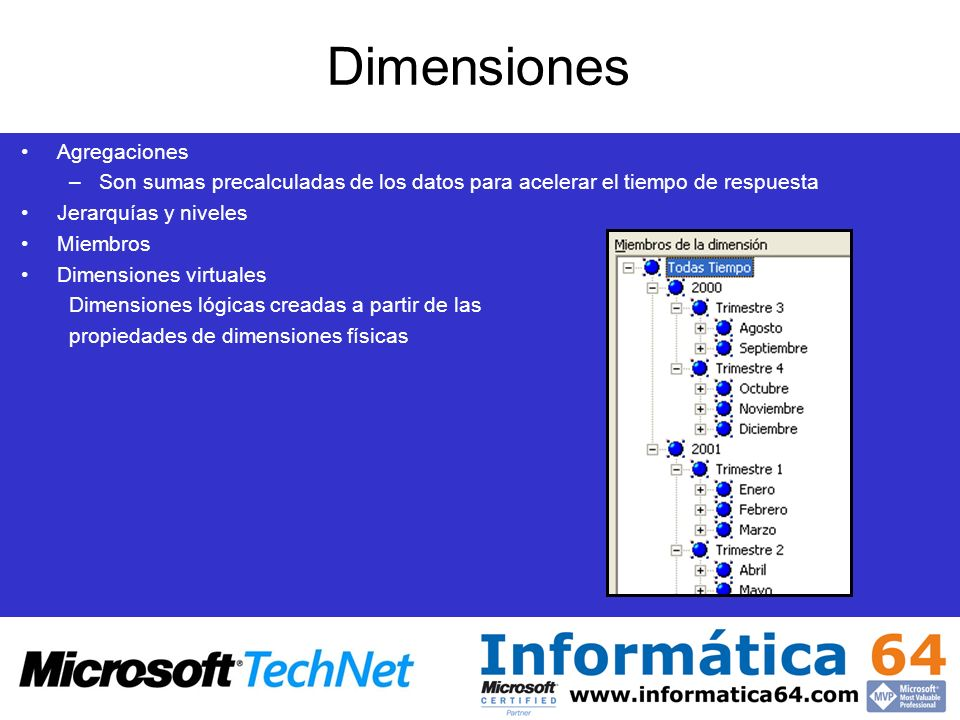 Dimensiones Agregaciones