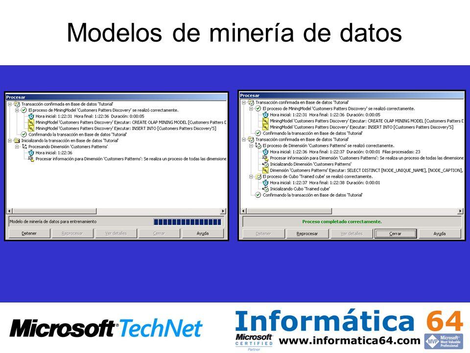 Modelos de minería de datos