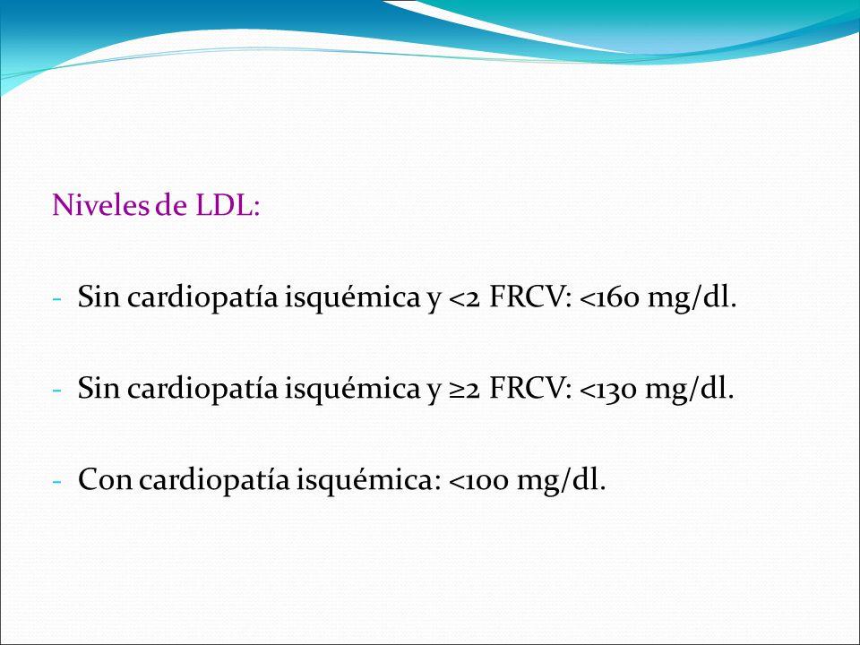 Niveles de LDL:Sin cardiopatía isquémica y <2 FRCV: <160 mg/dl. Sin cardiopatía isquémica y ≥2 FRCV: <130 mg/dl.