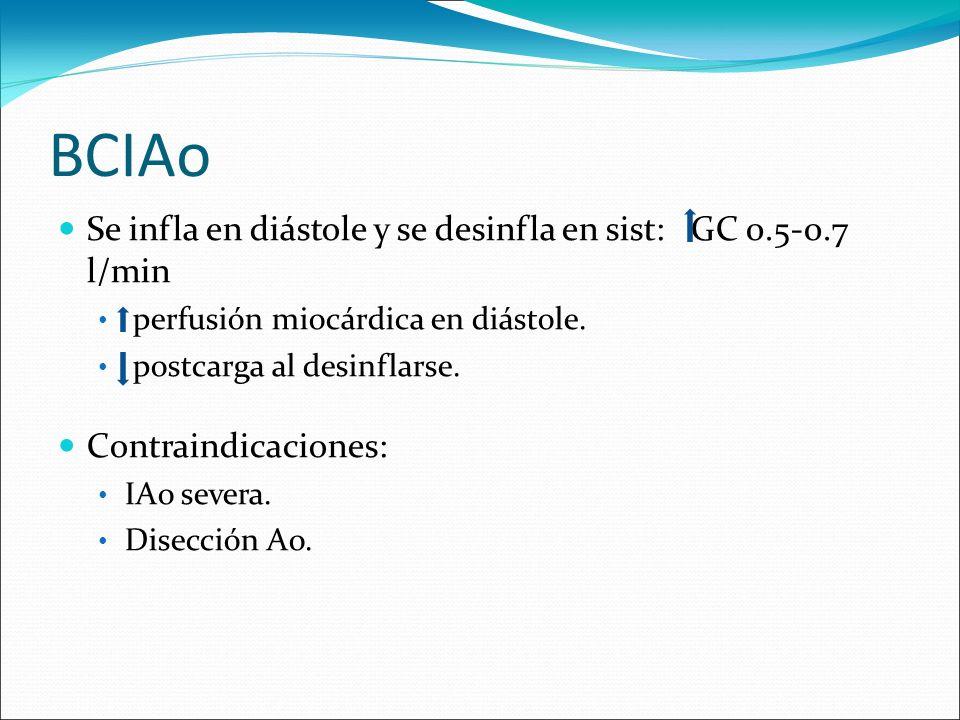 BCIAo Se infla en diástole y se desinfla en sist: GC 0.5-0.7 l/min