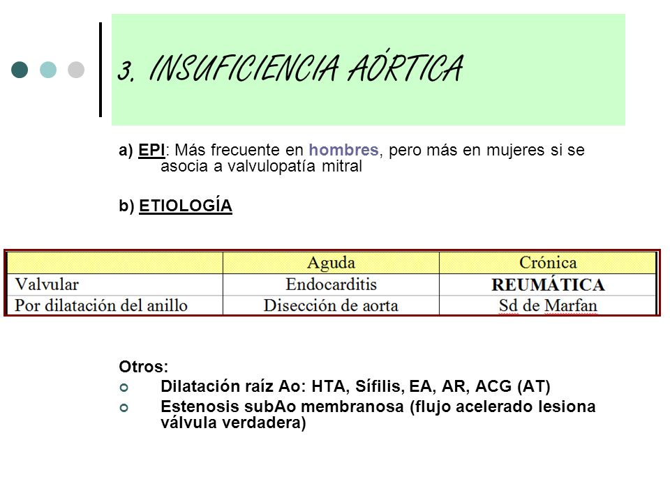 3. INSUFICIENCIA AÓRTICA