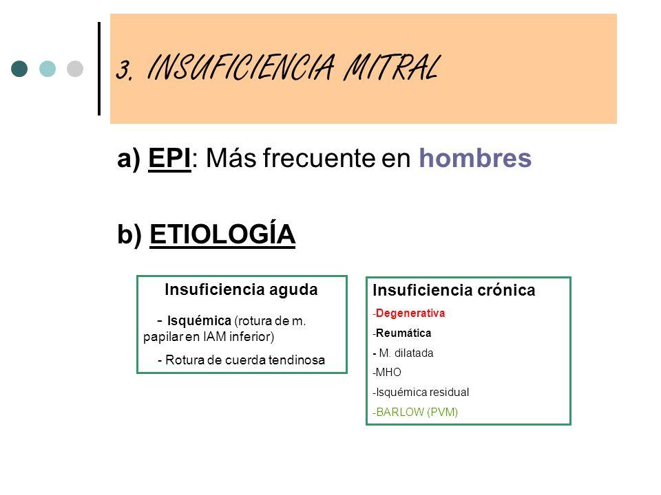 3. INSUFICIENCIA MITRAL a) EPI: Más frecuente en hombres b) ETIOLOGÍA