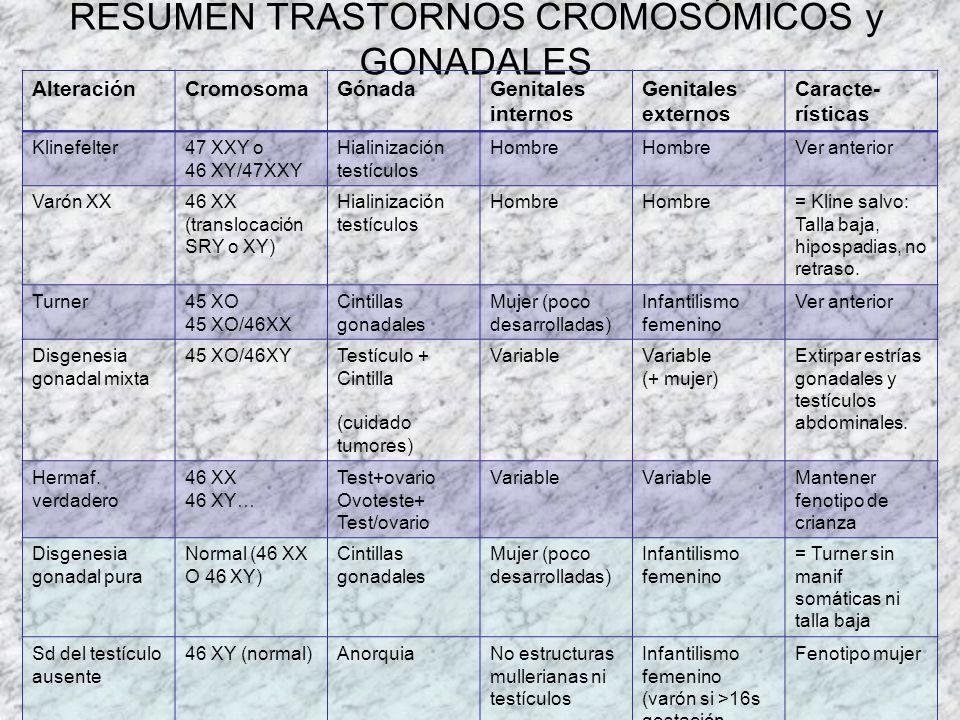 RESUMEN TRASTORNOS CROMOSÓMICOS y GONADALES