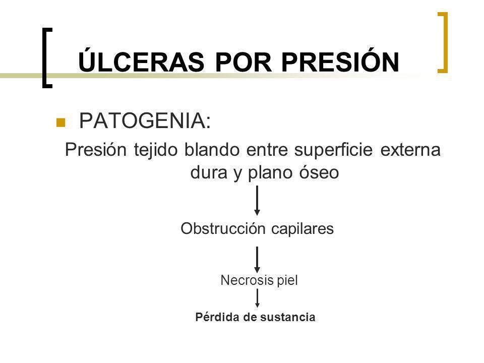 ÚLCERAS POR PRESIÓN PATOGENIA: