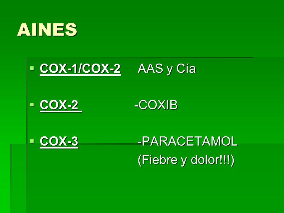 AINES COX-1/COX-2 AAS y Cía COX-2 -COXIB COX-3 -PARACETAMOL