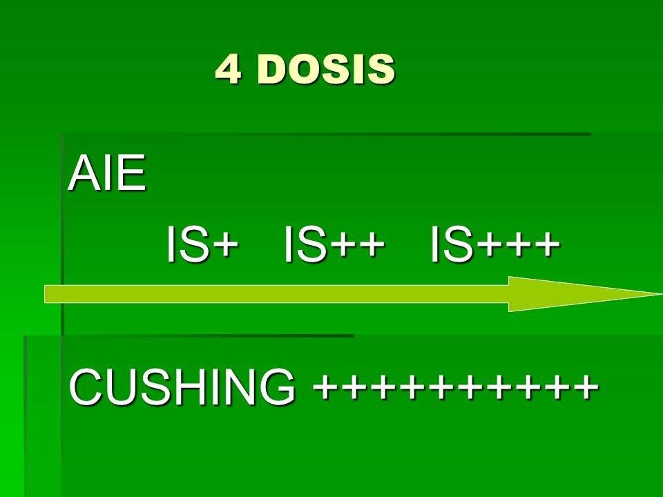 4 DOSIS AIE IS+ IS++ IS+++ CUSHING