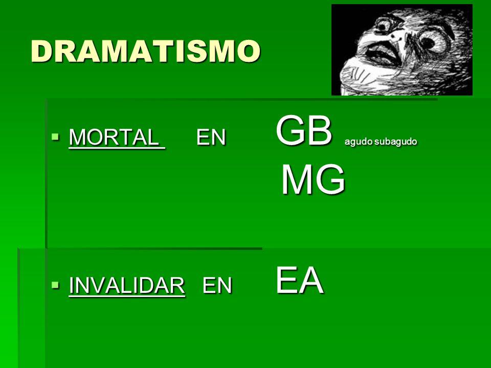 DRAMATISMO MORTAL EN GB agudo subagudo MG.