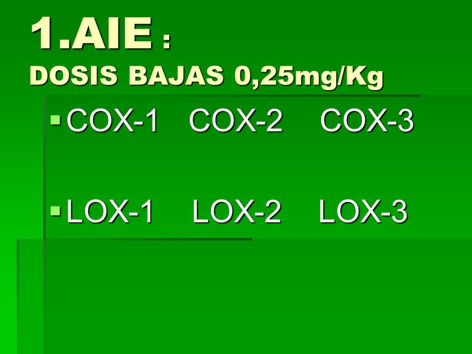 1.AIE : DOSIS BAJAS 0,25mg/Kg COX-1 COX-2 COX-3 LOX-1 LOX-2 LOX-3